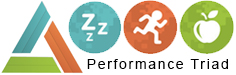 Performance Triad