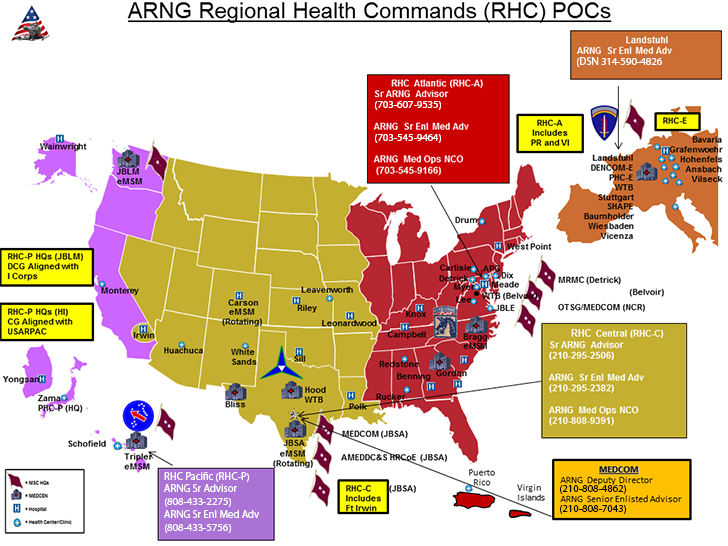 Army National Guard Health Command Points of contact