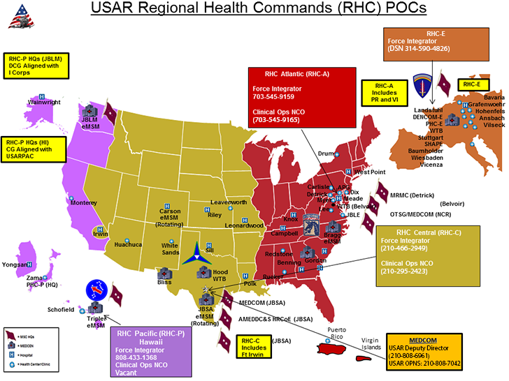 U.S. Army Reserve Health Command points of contact