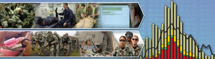 Beneficiaries of Epidemiology and Analysis Surveillance Report from the U.S. military