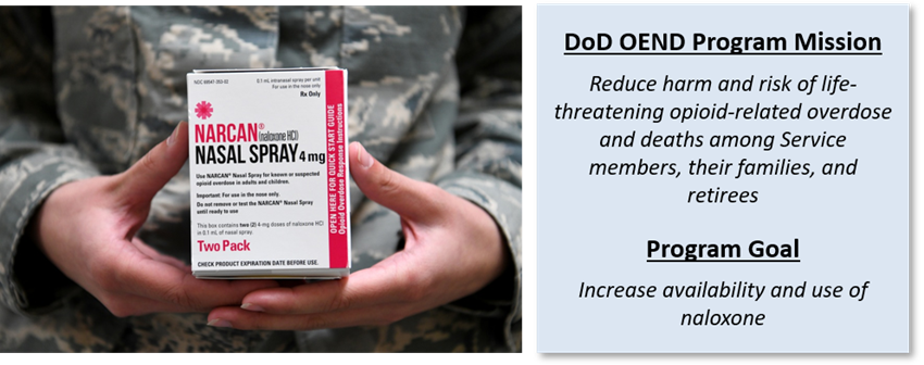 Service member holding box of naloxone nasal spray (Narcan) alongside a description of the Opioid Overdose Education and Naloxone Distribution (OEND) program mission and goal. DoD OEND Program Mission: Reduce harm and risk of life-threatening opioid-related overdose and deaths among Service members, their families, and retirees. Program Goal: Increase availability and use of naloxone