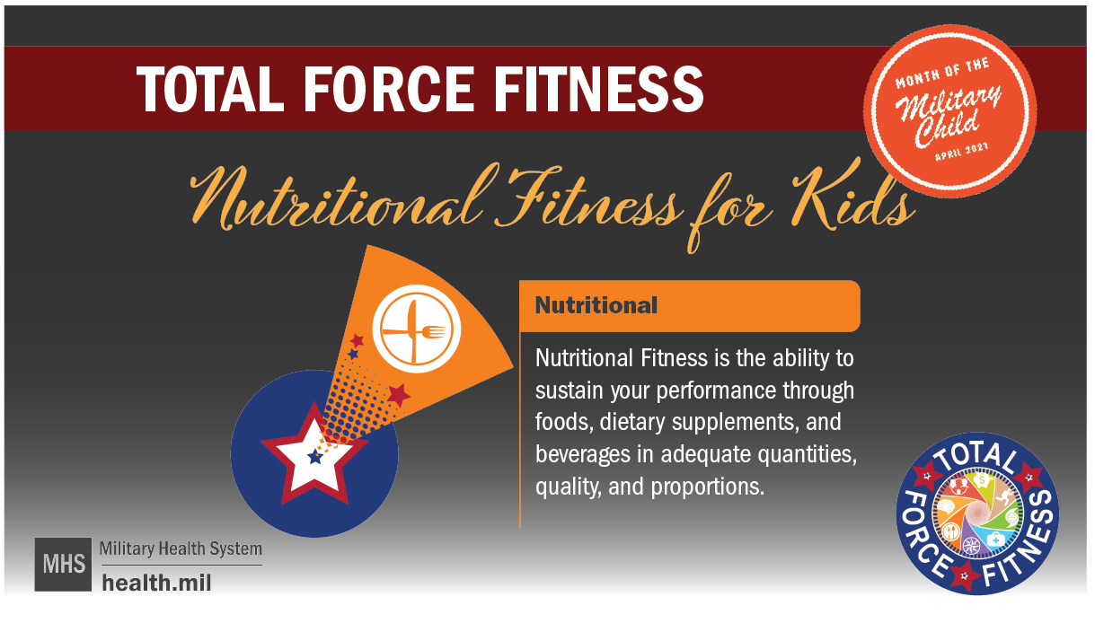Total Force Fitness for Kids social media graphic showing an orange military kids logo, a multi-colored Total Force Fitness logo, and a blue circle with a star in the center
