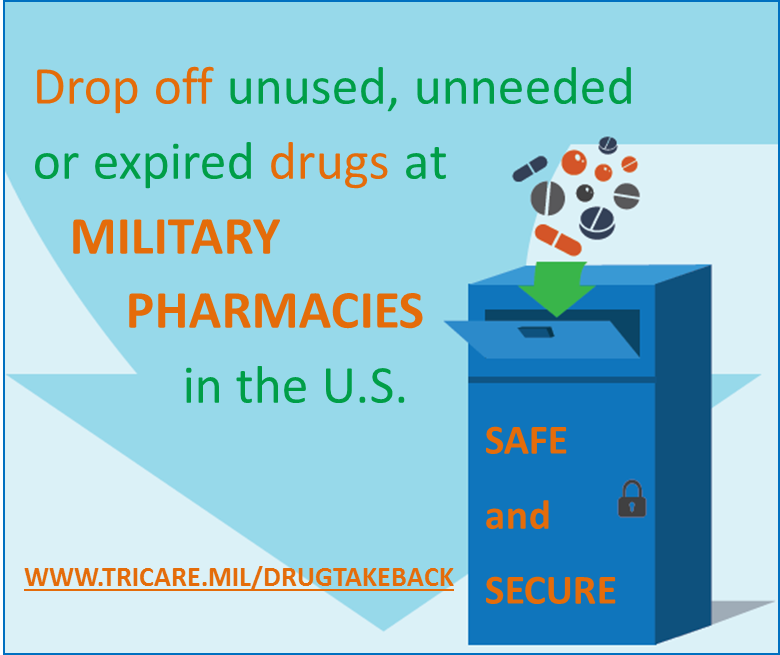 Infographic about the Drug Take Back Program