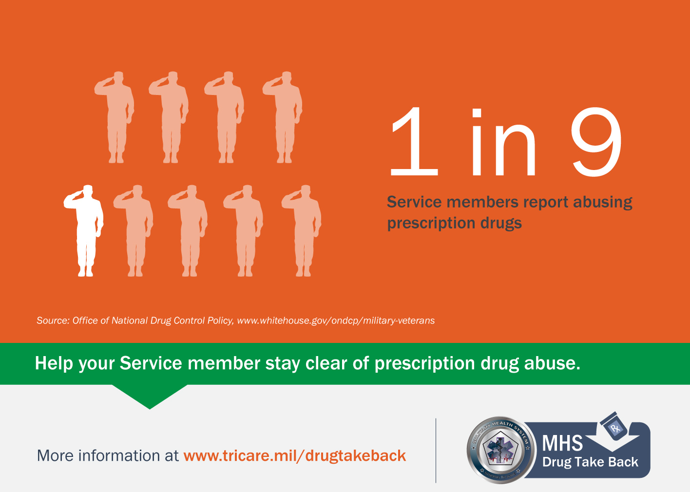 Infographic stating one in nine service members report that they abuse prescription meds.