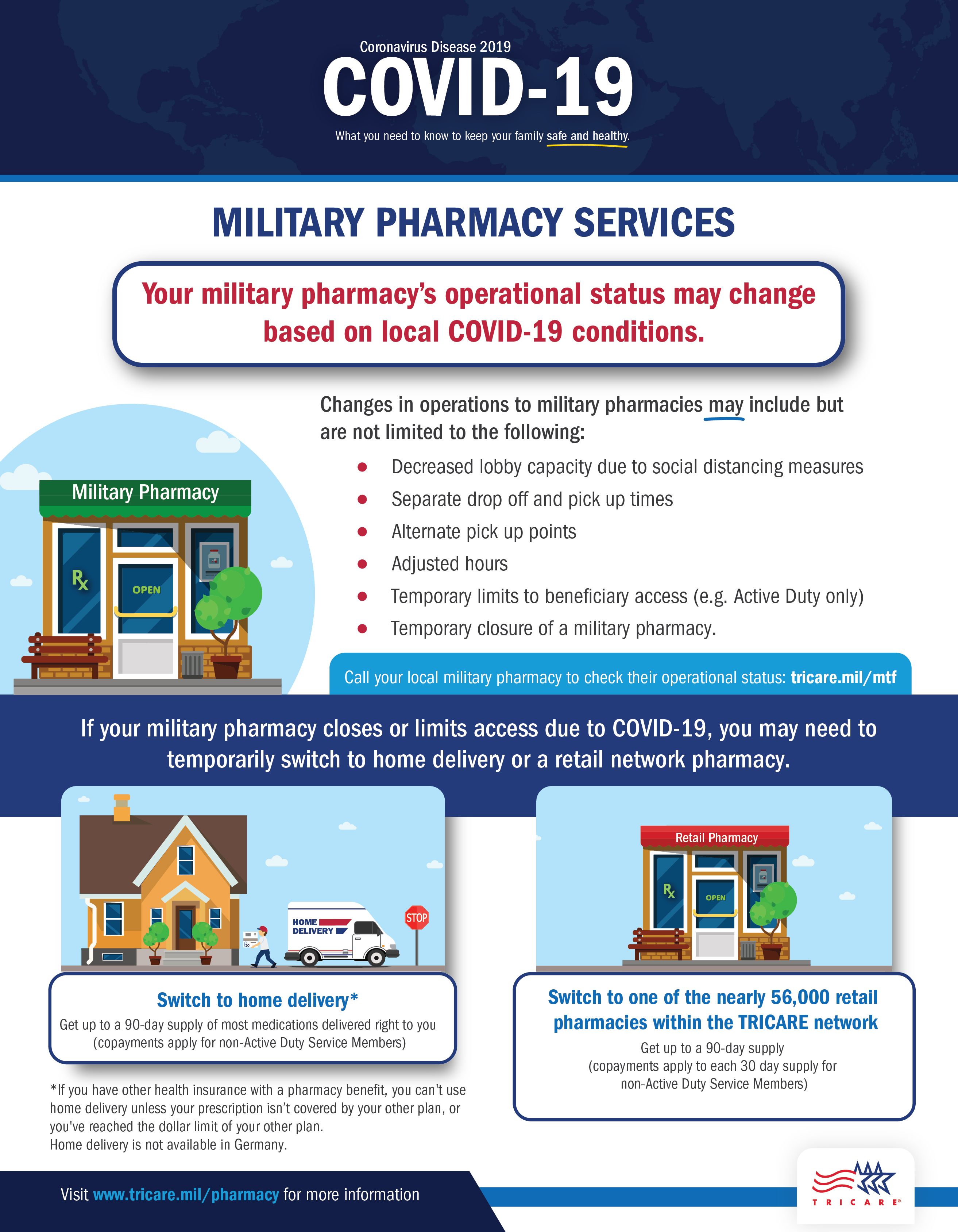 This Infographic discusses possible changes to your pharmacy's operational status based on local COVID-19 conditions.