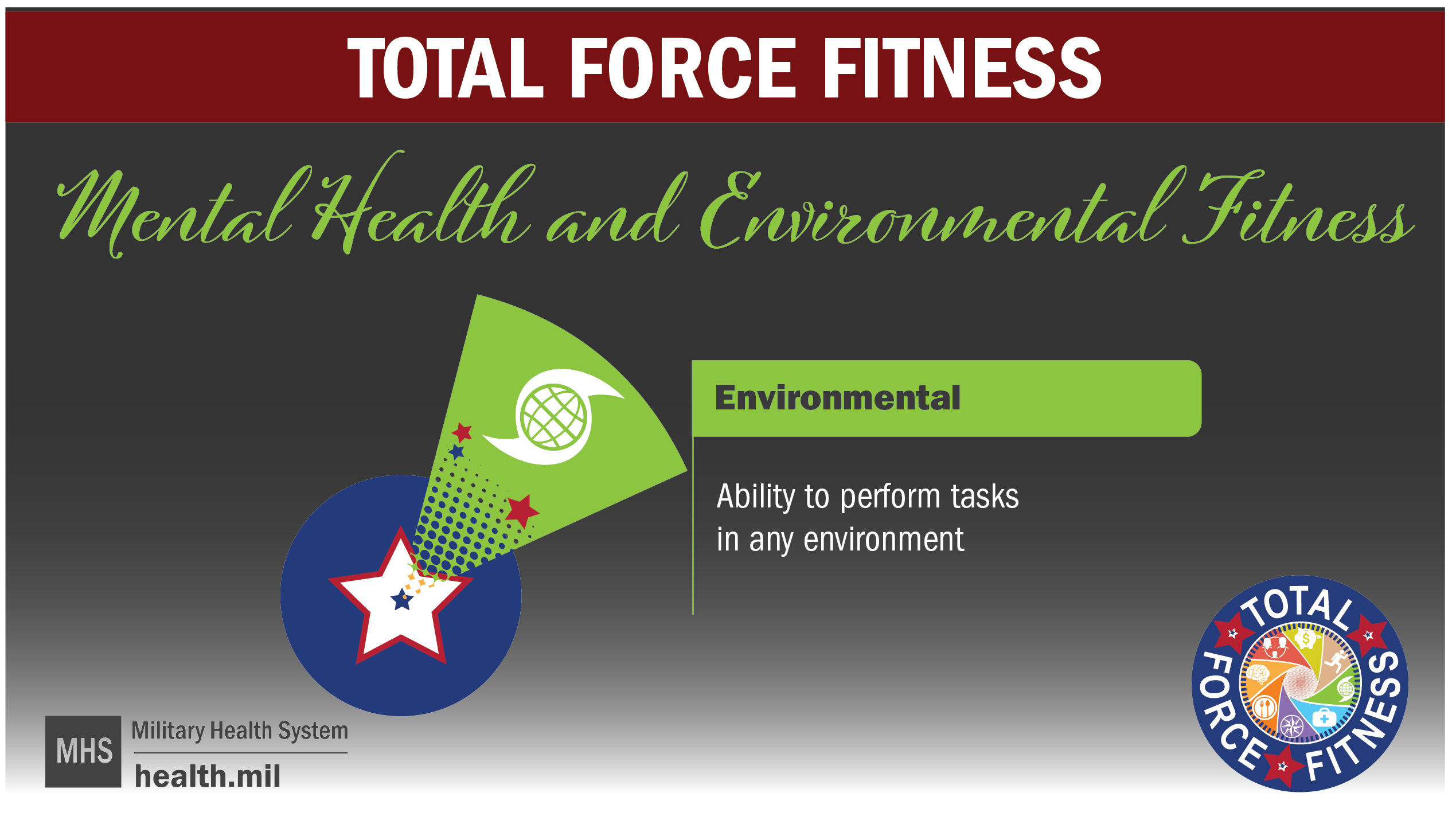 Total Force Fitness social media graphic showing the multi-colored Total Force Fitness logo, a green Environmental Fitness shuttlecock.
