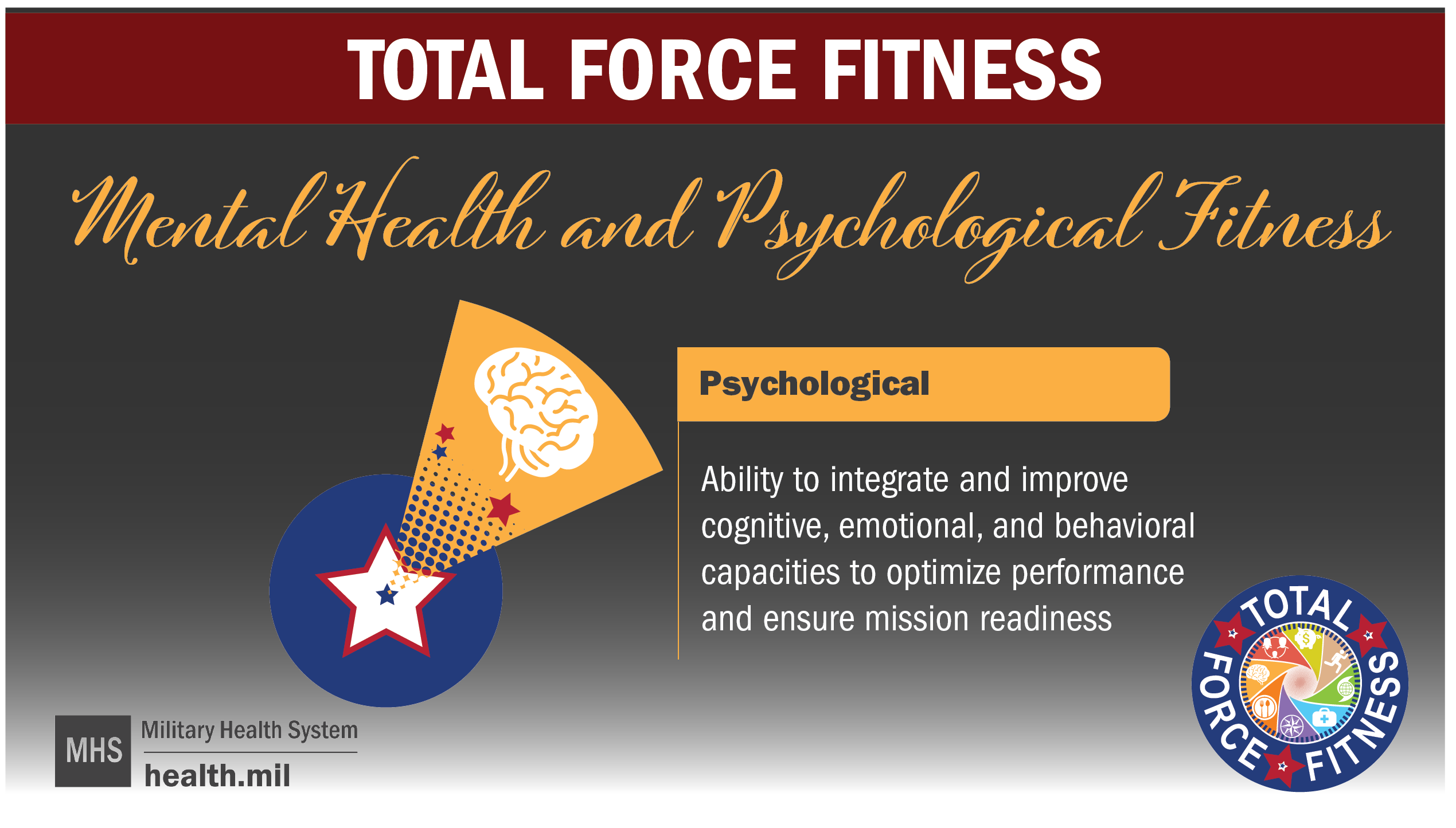 Total Force Fitness social media graphic showing the multi-colored Total Force Fitness logo, an orange Psychological Fitness shuttlecock.