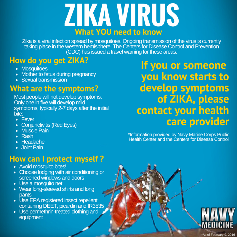 Infographic about the Zika Virus from Navy Medicine.