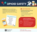 This infographic describes what opioids are, and lists the safety precautions and signs of overdose of this class of drugs.
