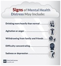 Signs of Mental Health Distress