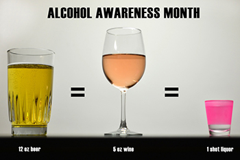 Image of various types of alcohol, and how much of one equals the alcohol in another